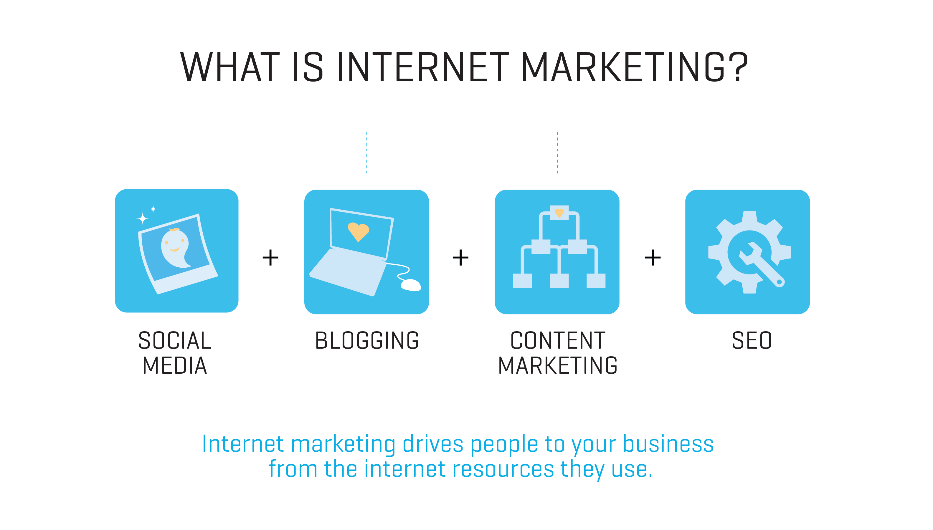 InternetMarketing-01